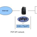 MiMic PHPAPI 0.1.0a リリース